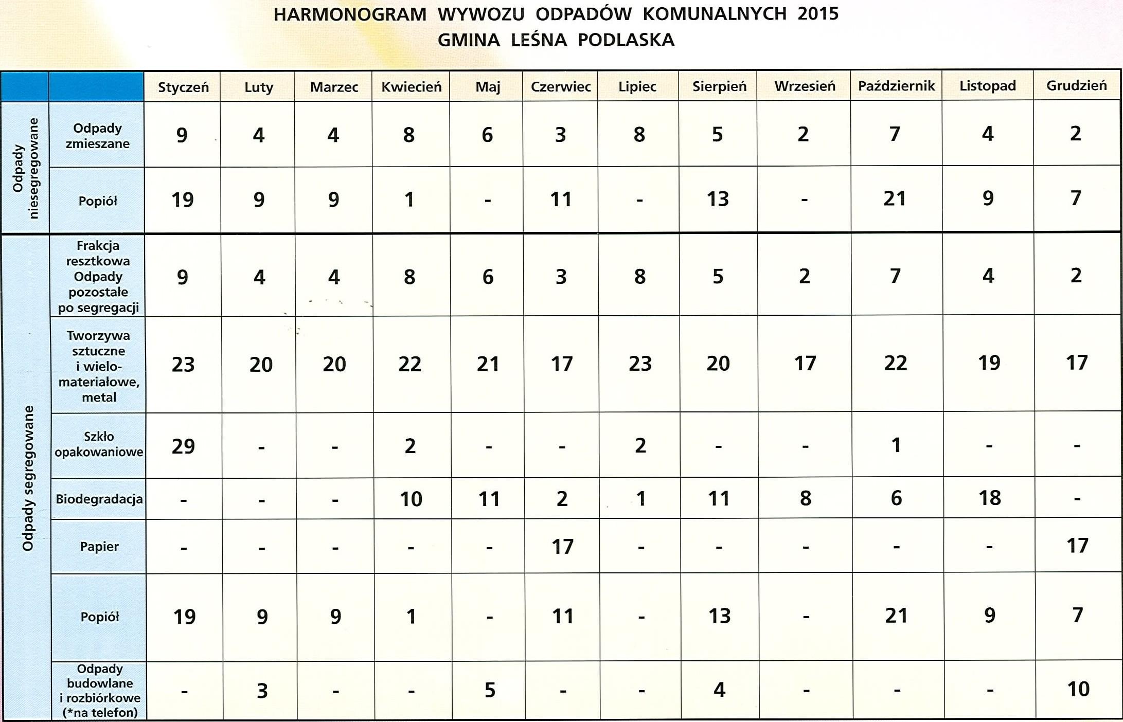 - 2015_harmonogram_odpadow_2.jpg